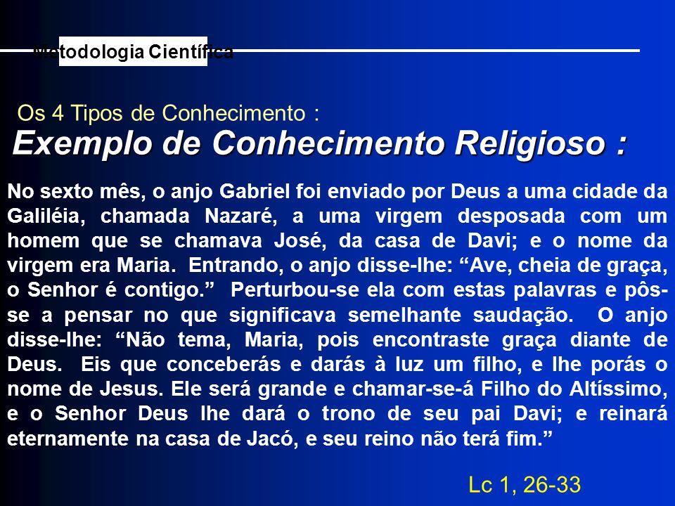 Os 4 Tipos de Conhecimento : Exemplo de Conhecimento Religioso : Metodologia Científica No sexto mês, o anjo Gabriel foi enviado por Deus a uma cidade