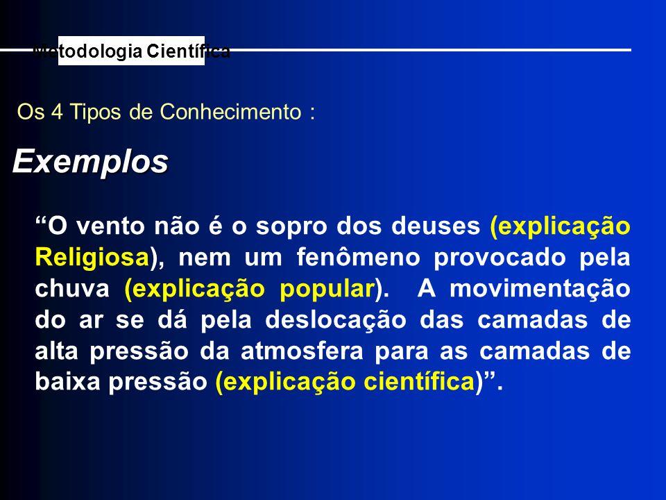 Os 4 Tipos de Conhecimento : Exemplos Metodologia Científica O vento não é o sopro dos deuses (explicação Religiosa), nem um fenômeno provocado pela c