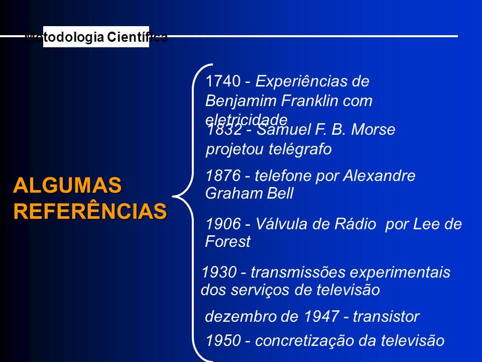 ALGUMASREFERÊNCIAS 1740 - Experiências de Benjamim Franklin com eletricidade 1832 - Samuel F. B. Morse projetou telégrafo 1876 - telefone por Alexandr