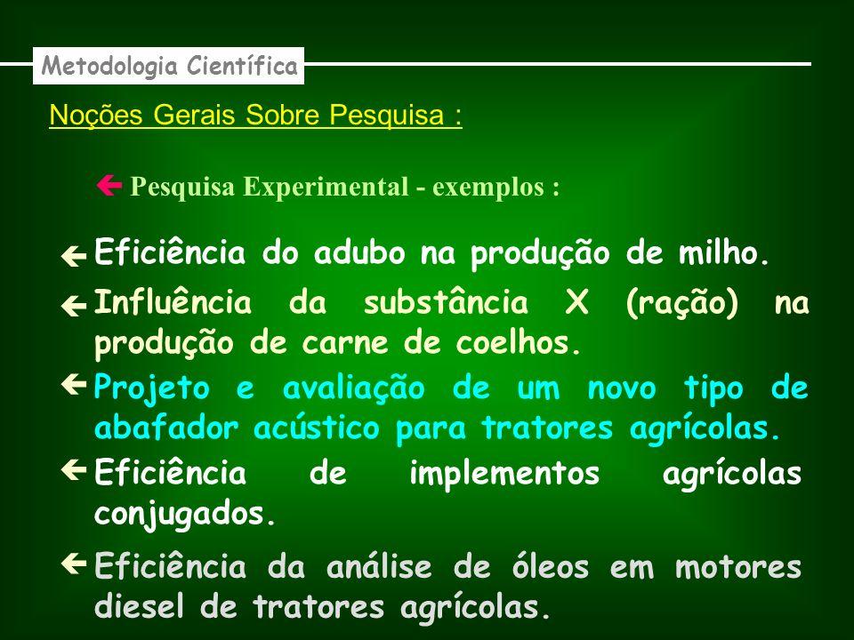 Noções Gerais Sobre Pesquisa : Experimental - exemplos : Metodologia Científica Eficiência do adubo na produção de milho.