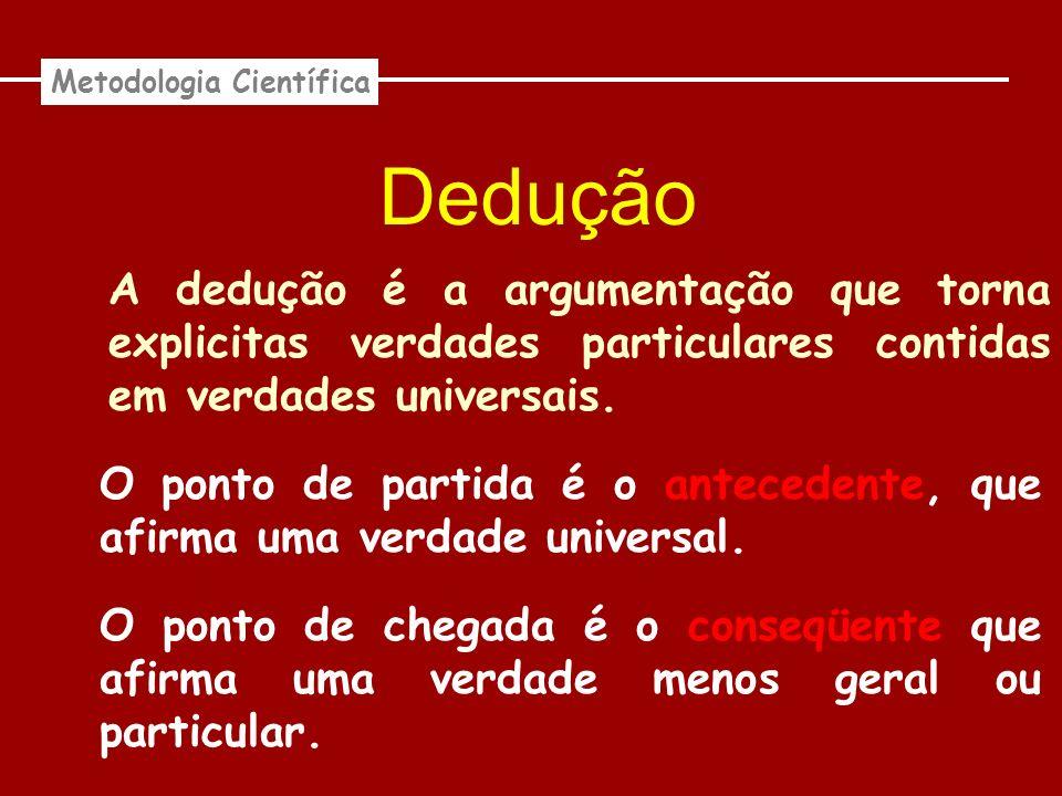 Dedução A dedução é a argumentação que torna explicitas verdades particulares contidas em verdades universais. O ponto de partida é o antecedente, que