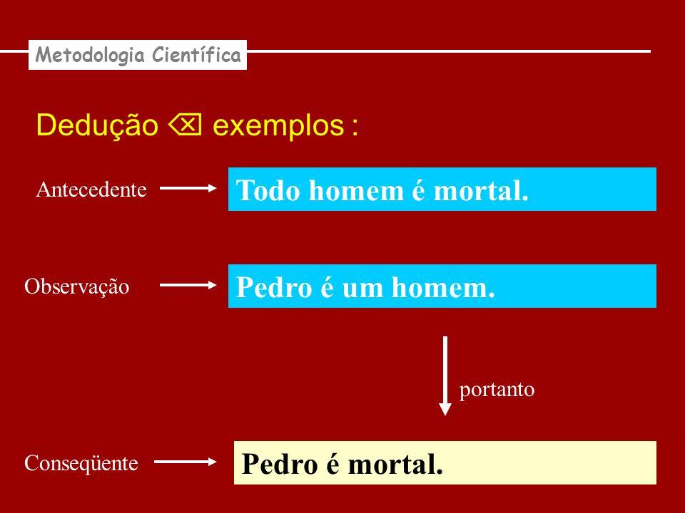 Todo homem é mortal. Pedro é mortal. portanto Dedução exemplos : Metodologia Científica Observação Antecedente Pedro é um homem. Conseqüente