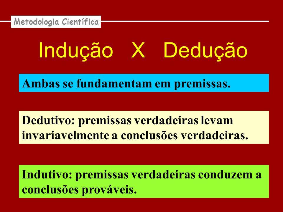 Indução X Dedução Ambas se fundamentam em premissas. Indutivo: premissas verdadeiras conduzem a conclusões prováveis. Dedutivo: premissas verdadeiras