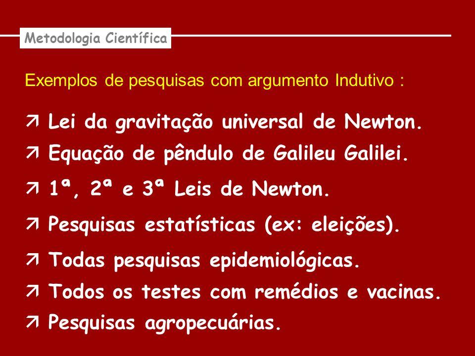 Exemplos de pesquisas com argumento Indutivo : Metodologia Científica Lei da gravitação universal de Newton. Equação de pêndulo de Galileu Galilei. 1ª