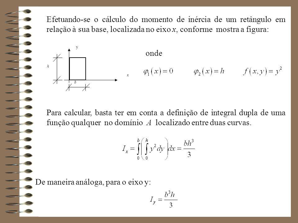 Efetuando-se o cálculo do momento de inércia de um retângulo em relação à sua base, localizada no eixo x, conforme mostra a figura: onde Para calcular