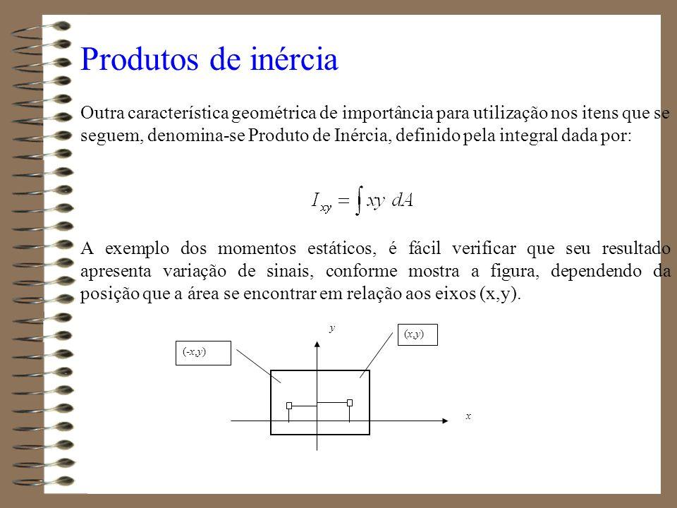 Produtos de inércia Outra característica geométrica de importância para utilização nos itens que se seguem, denomina-se Produto de Inércia, definido p
