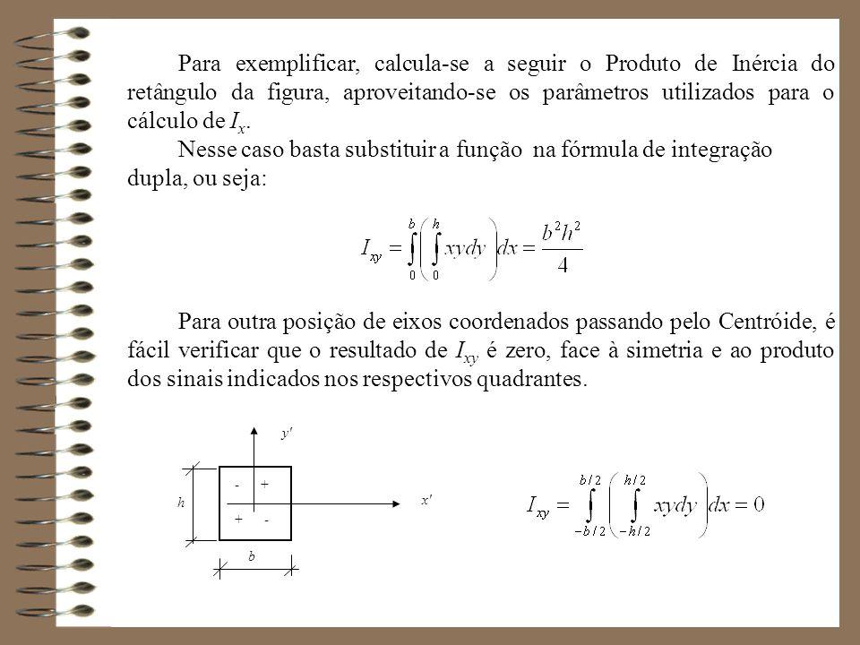 Para exemplificar, calcula-se a seguir o Produto de Inércia do retângulo da figura, aproveitando-se os parâmetros utilizados para o cálculo de I x. Ne