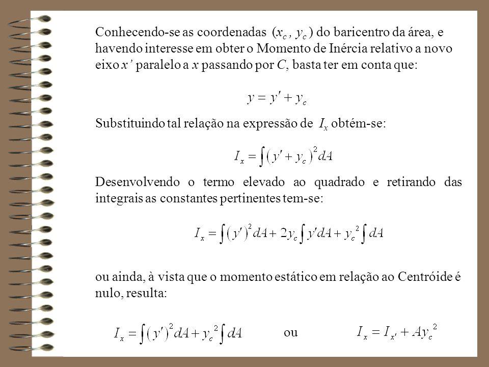 Conhecendo-se as coordenadas (x c, y c ) do baricentro da área, e havendo interesse em obter o Momento de Inércia relativo a novo eixo x paralelo a x