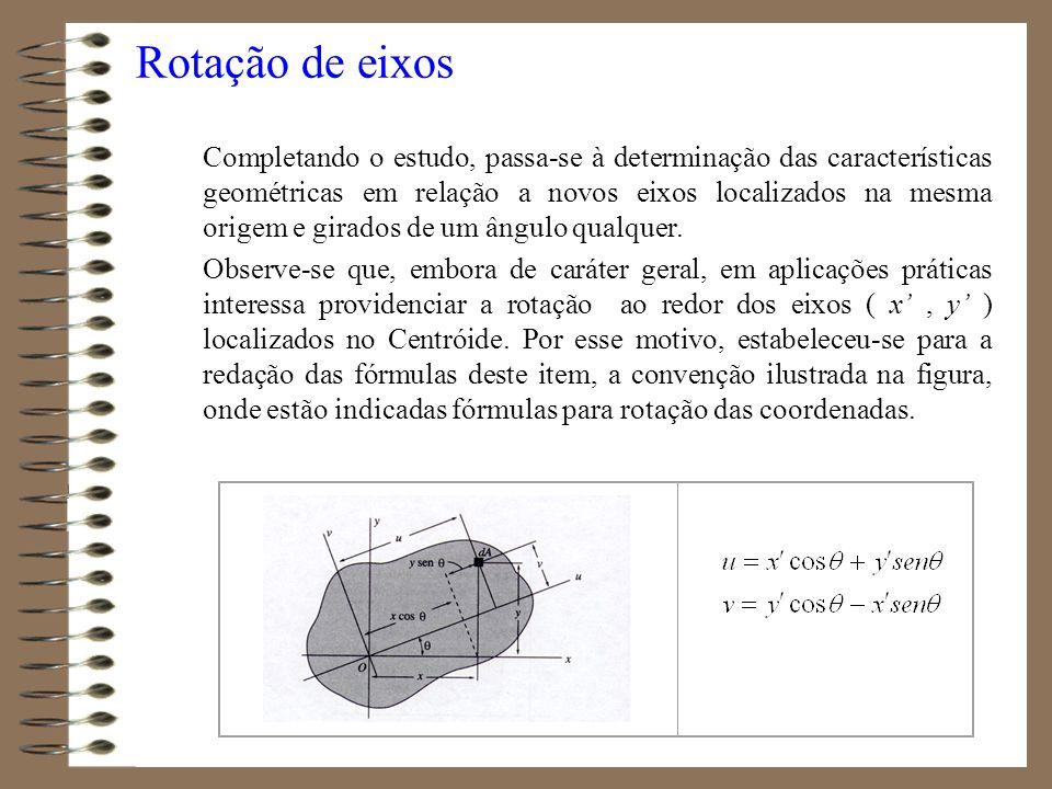 Rotação de eixos Completando o estudo, passa-se à determinação das características geométricas em relação a novos eixos localizados na mesma origem e