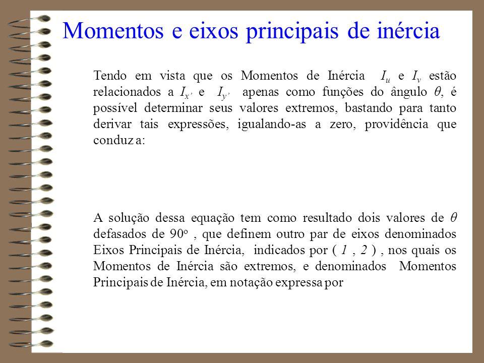 Momentos e eixos principais de inércia Tendo em vista que os Momentos de Inércia I u e I v estão relacionados a I x e I y apenas como funções do ângul
