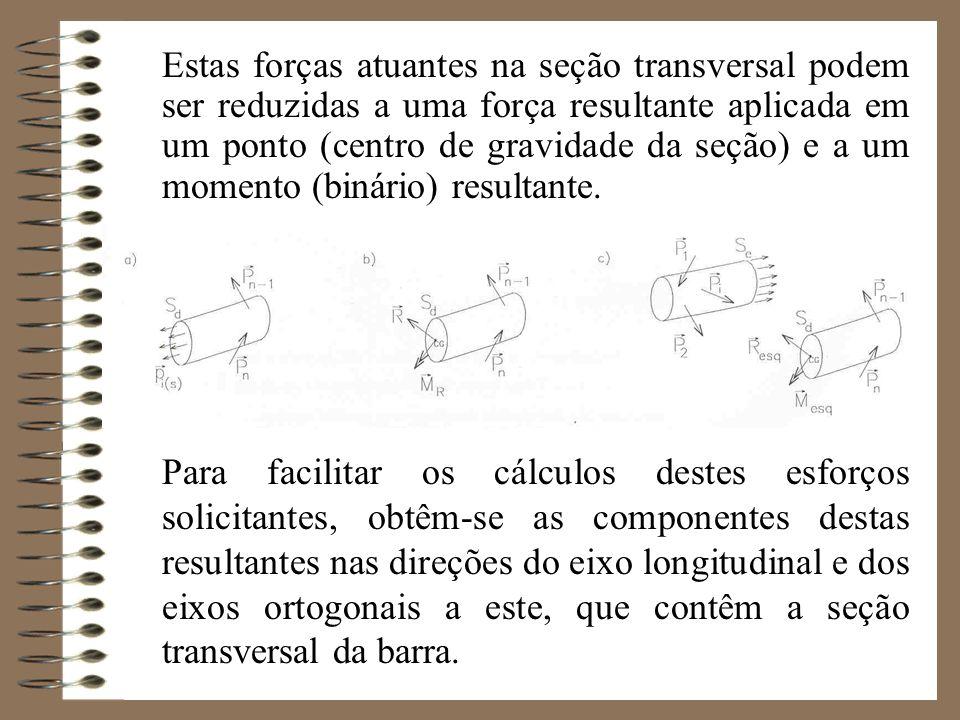 Estas forças atuantes na seção transversal podem ser reduzidas a uma força resultante aplicada em um ponto (centro de gravidade da seção) e a um momen