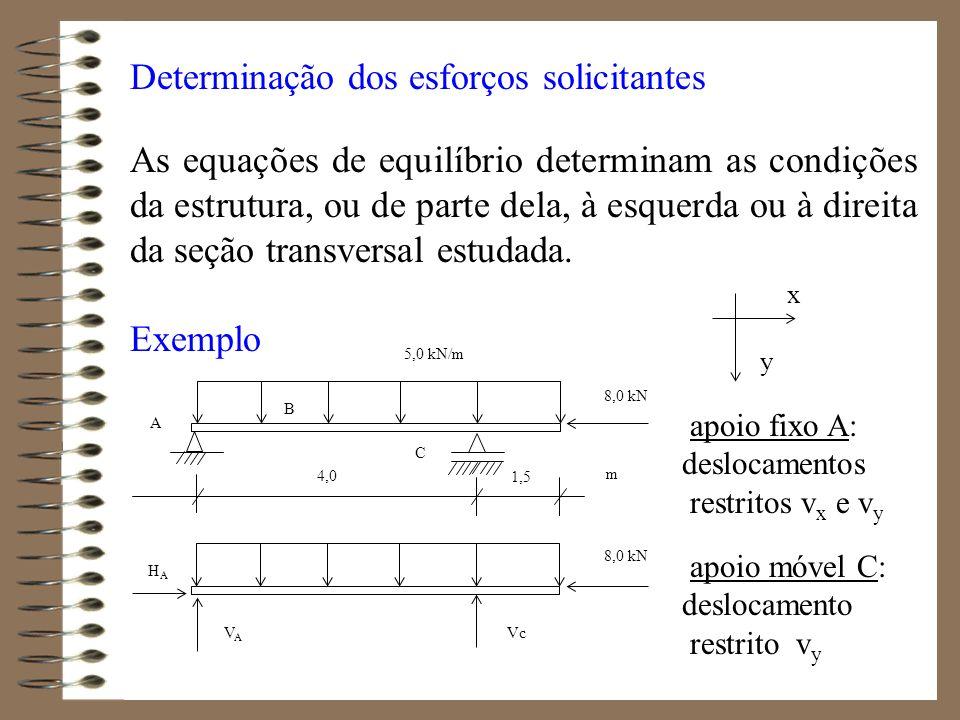 Determinação dos esforços solicitantes As equações de equilíbrio determinam as condições da estrutura, ou de parte dela, à esquerda ou à direita da se