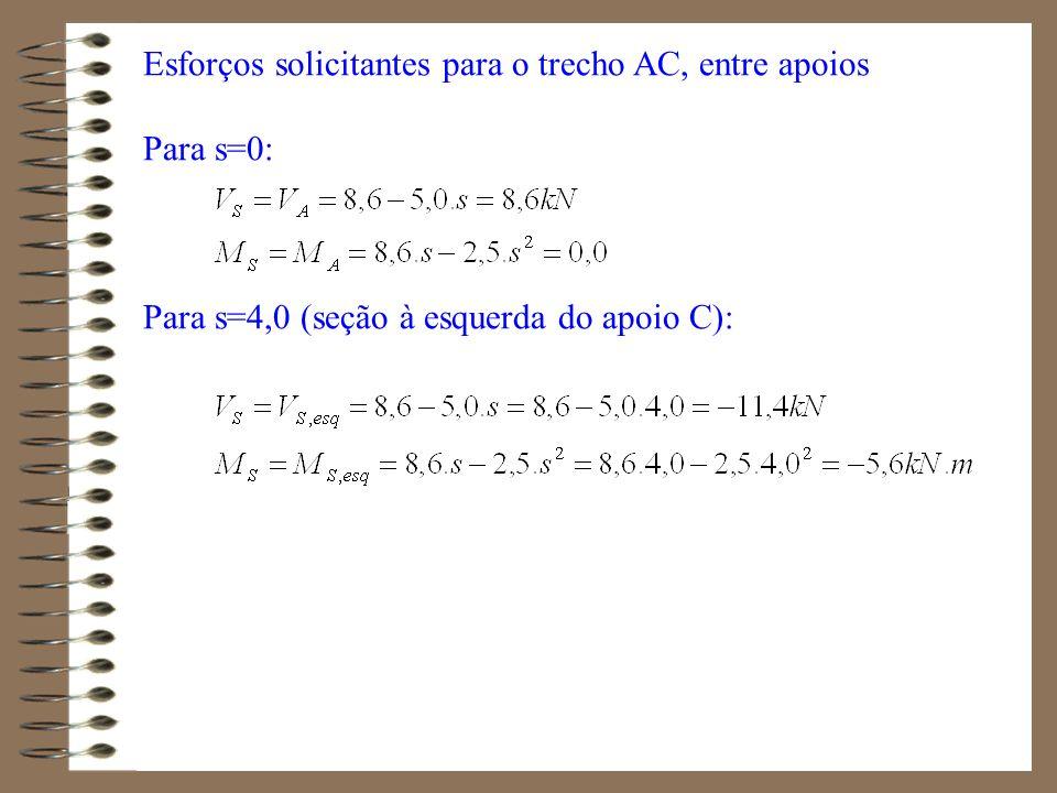 Esforços solicitantes para o trecho AC, entre apoios Para s=0: Para s=4,0 (seção à esquerda do apoio C):