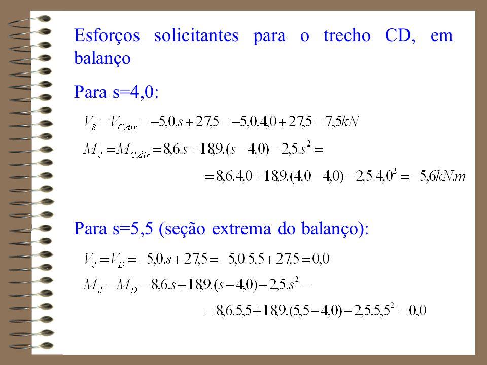 Esforços solicitantes para o trecho CD, em balanço Para s=4,0: Para s=5,5 (seção extrema do balanço):
