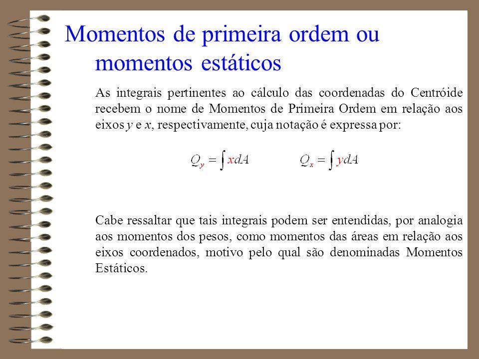 Momentos de primeira ordem ou momentos estáticos As integrais pertinentes ao cálculo das coordenadas do Centróide recebem o nome de Momentos de Primei