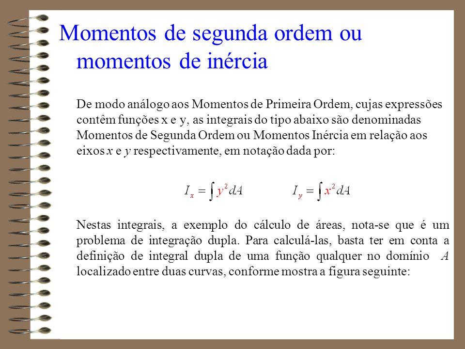 Momentos de segunda ordem ou momentos de inércia De modo análogo aos Momentos de Primeira Ordem, cujas expressões contêm funções x e y, as integrais d