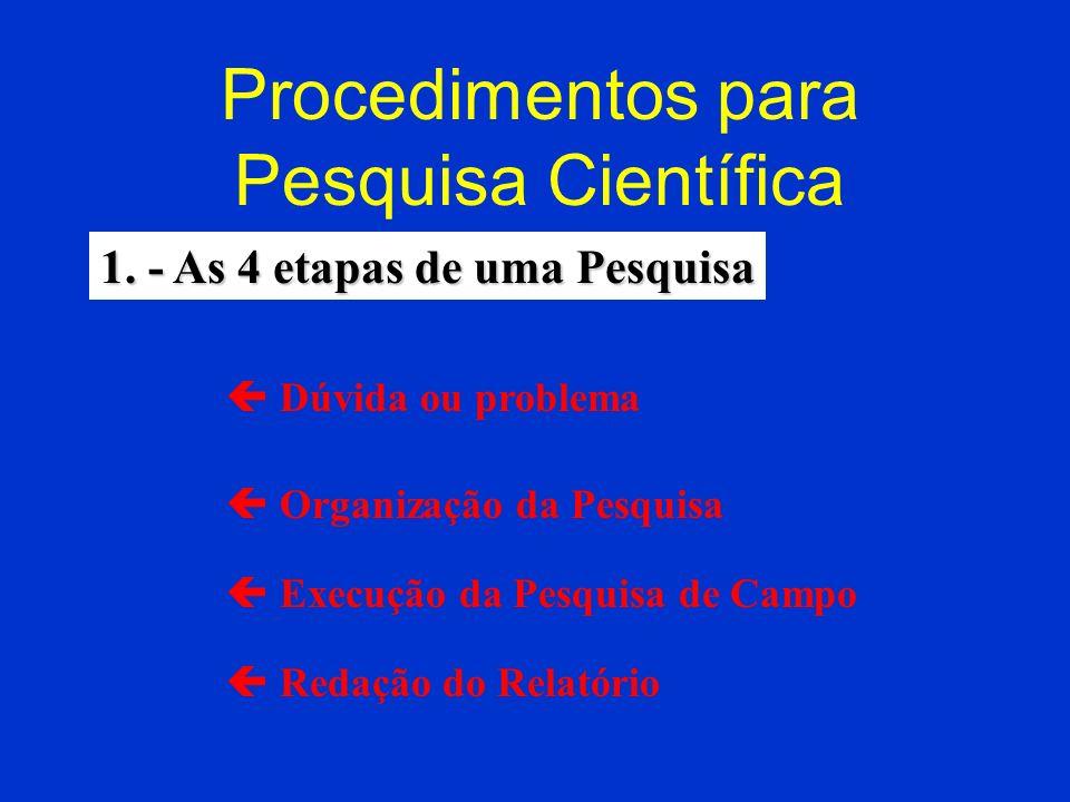 Procedimentos para Pesquisa Científica 1. - As 4 etapas de uma Pesquisa Dúvida ou problema Organização da Pesquisa Execução da Pesquisa de Campo Redaç