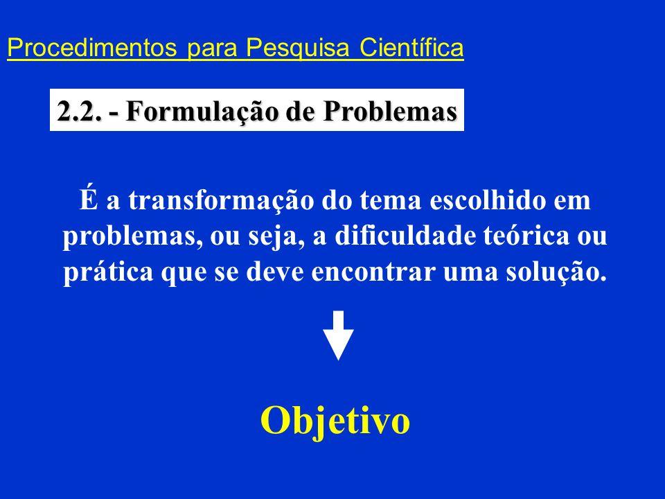 Procedimentos para Pesquisa Científica 2.2. - Formulação de Problemas É a transformação do tema escolhido em problemas, ou seja, a dificuldade teórica