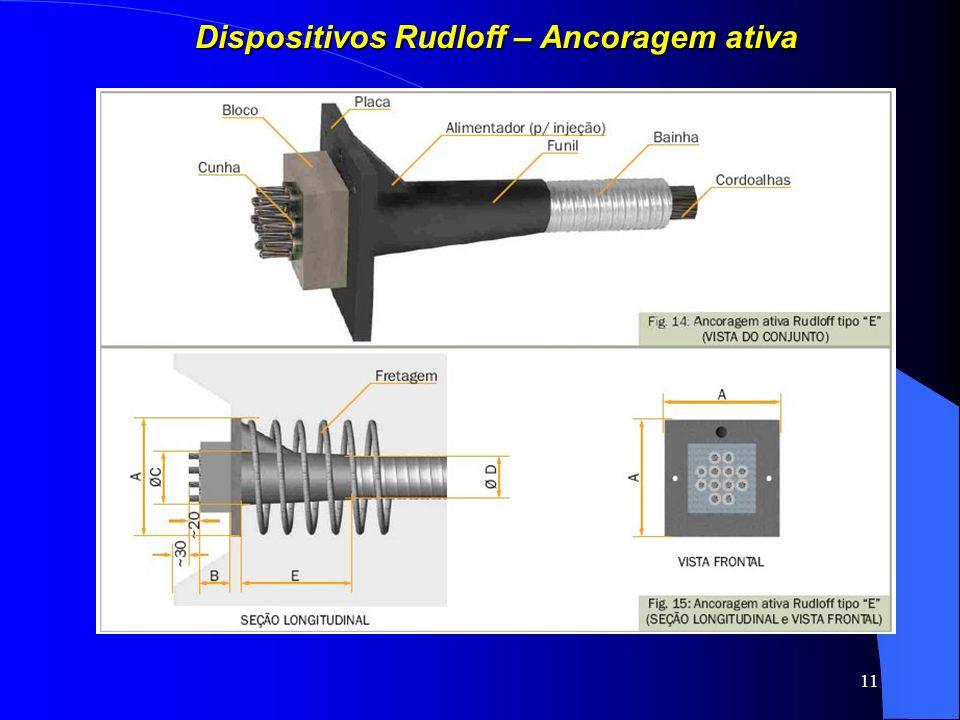 11 Dispositivos Rudloff – Ancoragem ativa
