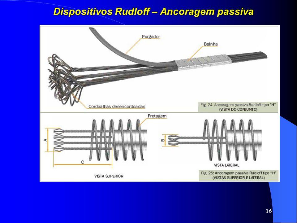 16 Dispositivos Rudloff – Ancoragem passiva