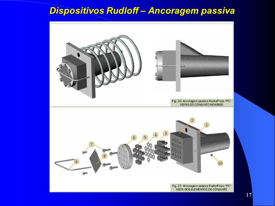 17 Dispositivos Rudloff – Ancoragem passiva