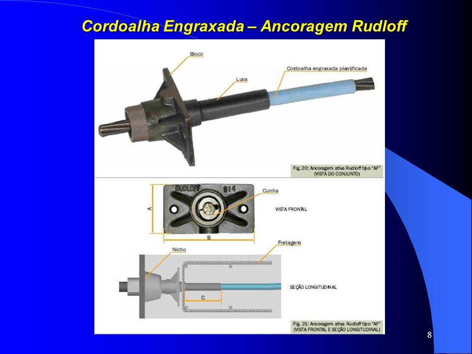 8 Cordoalha Engraxada – Ancoragem Rudloff