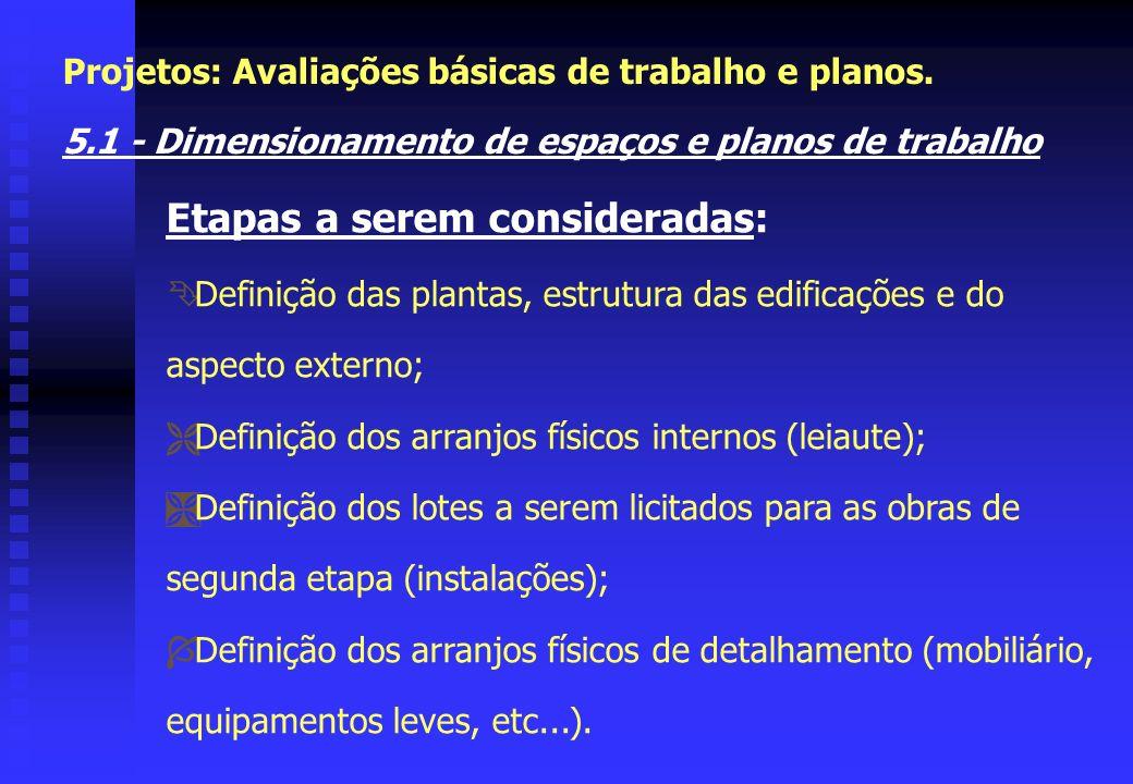 5.CONDIÇÕES TÉCNICAS DE TRABALHO Figura 5.19 - Limites de esforço recomendados para um homem.