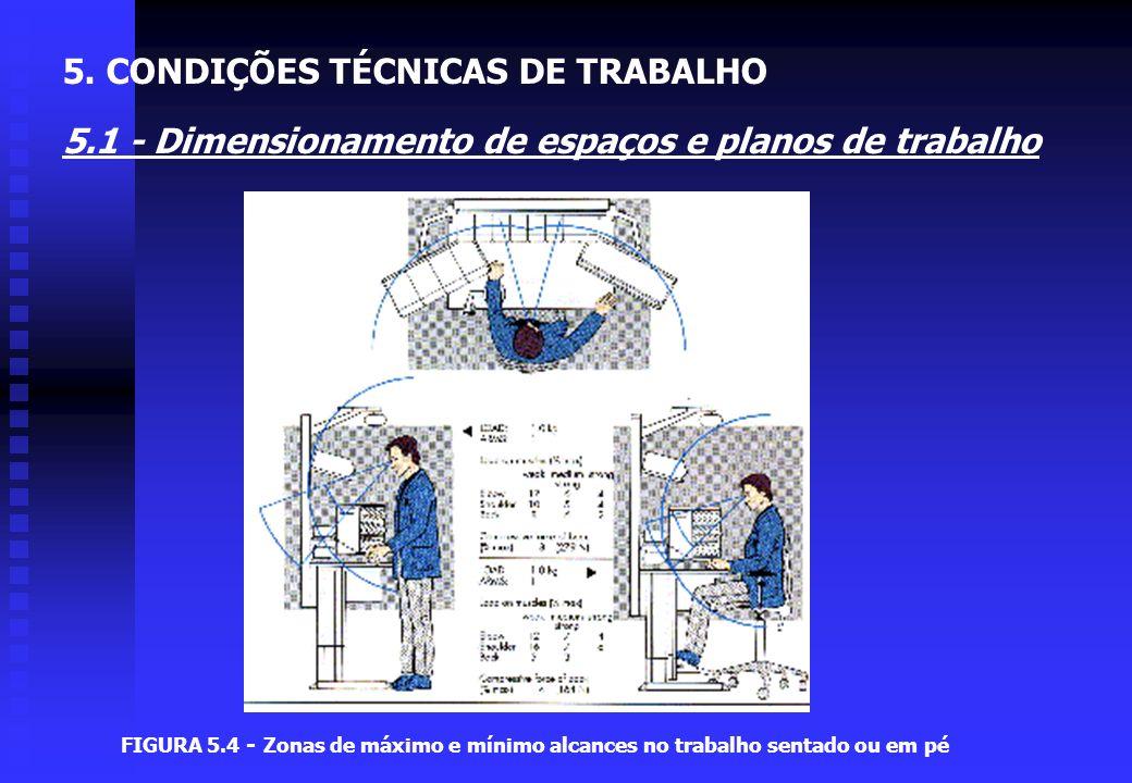 FIGURA 5.3 - Zonas de máximo e mínimo alcances 5. CONDIÇÕES TÉCNICAS DE TRABALHO 5.1 - Dimensionamento de espaços e planos de trabalho