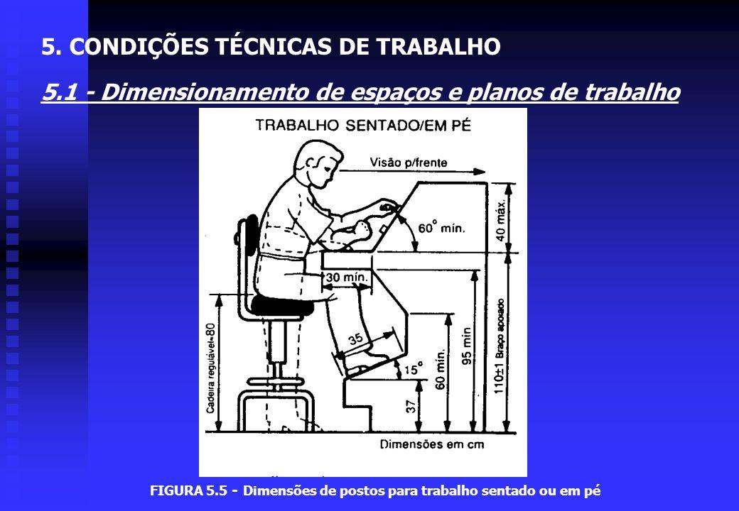 FIGURA 5.4 - Zonas de máximo e mínimo alcances no trabalho sentado ou em pé 5. CONDIÇÕES TÉCNICAS DE TRABALHO 5.1 - Dimensionamento de espaços e plano