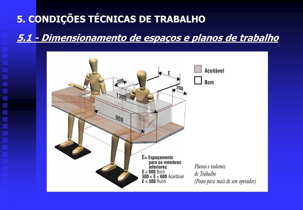 Para a posição sentada, a altura da mesa deve ser dimensionada de forma integrada com o assento; FIGURA 5.6 - Altura dos planos de trabalho na posição