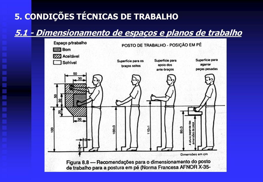 FIGURA 5.9 - Altura dos planos de trabalho em pé em relação ao tipo de tarefa a ser executada 5. CONDIÇÕES TÉCNICAS DE TRABALHO 5.1 - Dimensionamento