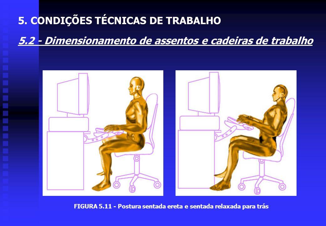 Figura 5.10 - Dimensões básicas de assentos para posturas sentada ereta e relaxada para trás 5. CONDIÇÕES TÉCNICAS DE TRABALHO 5.2 - Dimensionamento d
