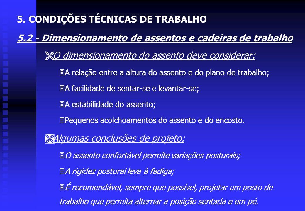 FIGURA 5.13 - Intensidade e direções das forças a serem exercidas 5. CONDIÇÕES TÉCNICAS DE TRABALHO 5.2 - Dimensionamento de assentos e cadeiras de tr