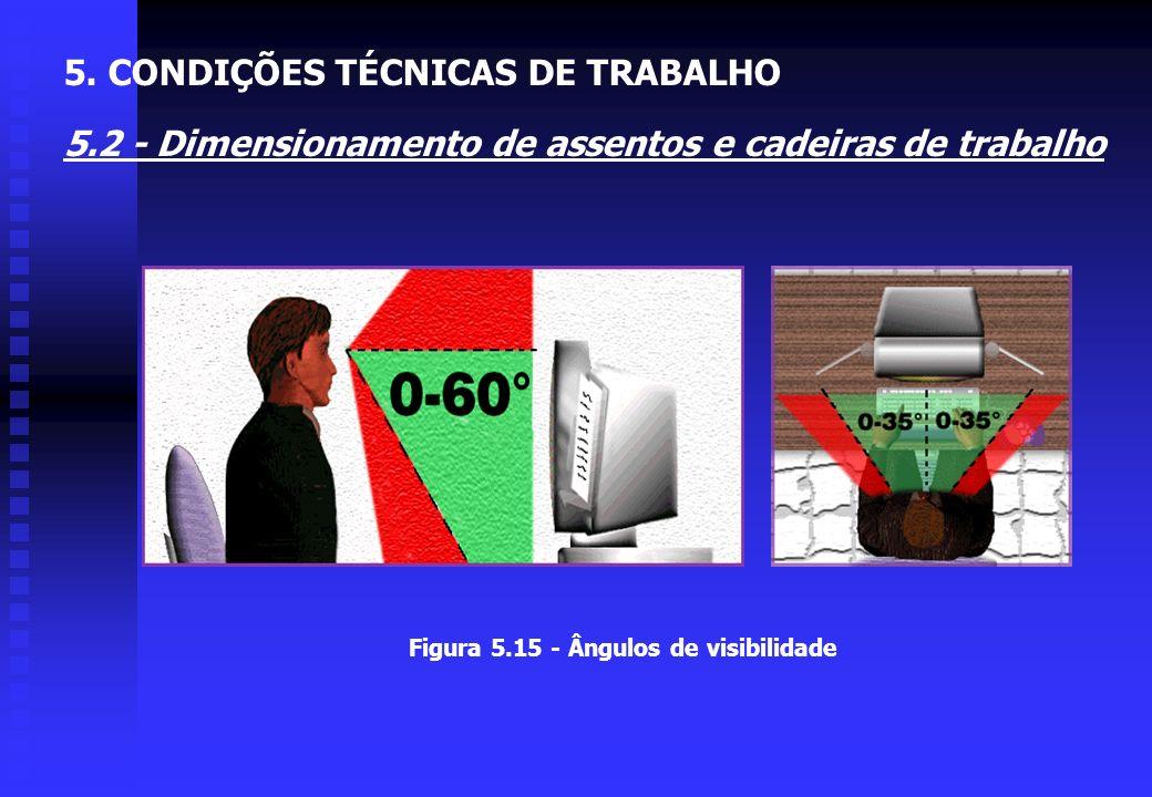 5. CONDIÇÕES TÉCNICAS DE TRABALHO 5.2 - Dimensionamento de assentos e cadeiras de trabalho