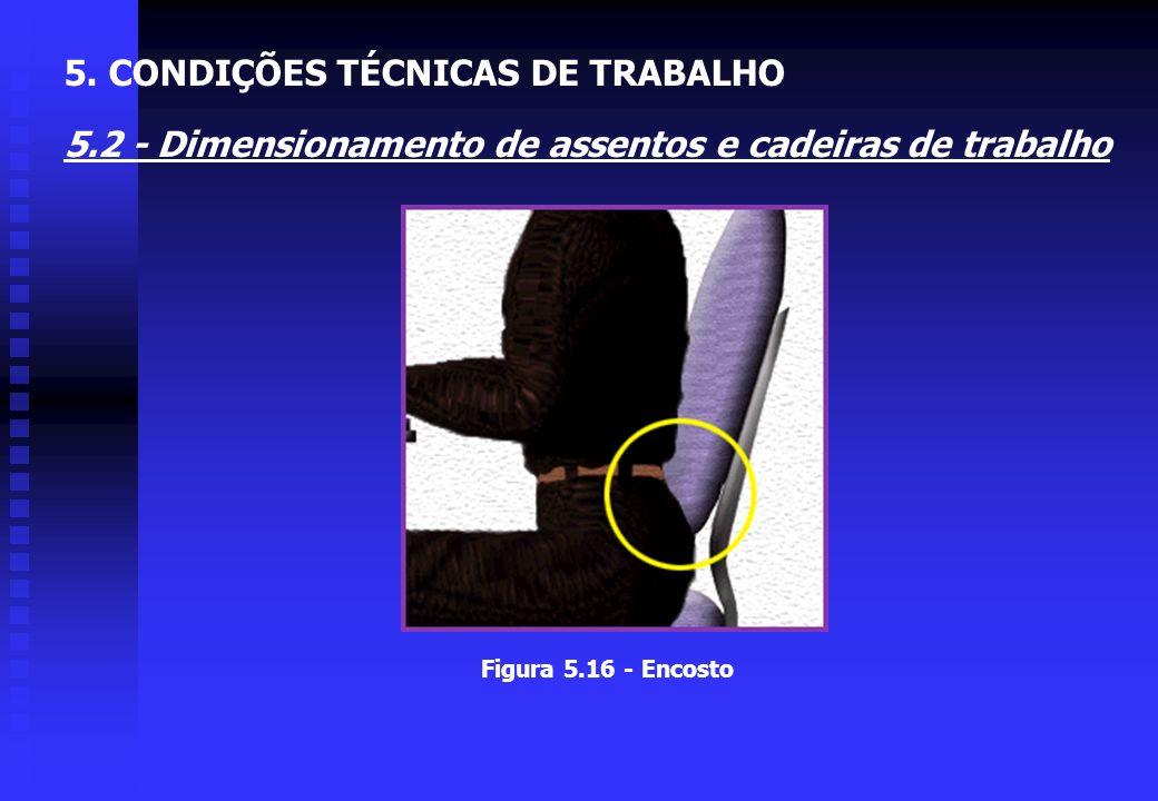 Figura 5.15 - Ângulos de visibilidade 5. CONDIÇÕES TÉCNICAS DE TRABALHO 5.2 - Dimensionamento de assentos e cadeiras de trabalho