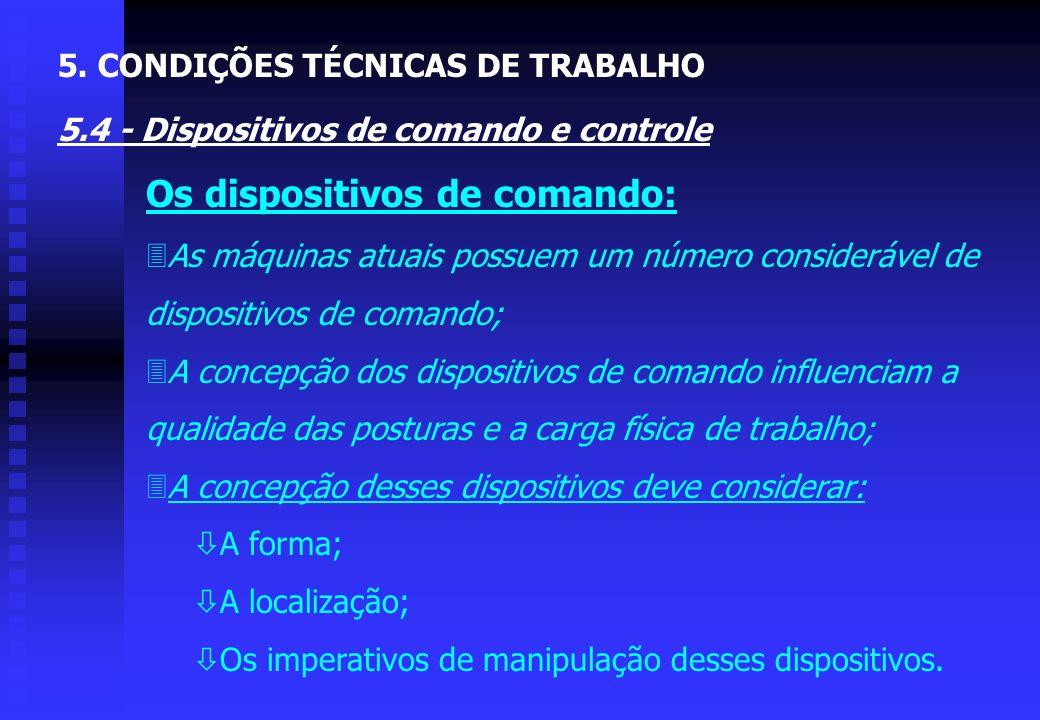 5. CONDIÇÕES TÉCNICAS DE TRABALHO Figura 5.19 - Limites de esforço recomendados para um homem. 5.3 - Esforços físicos de trabalho