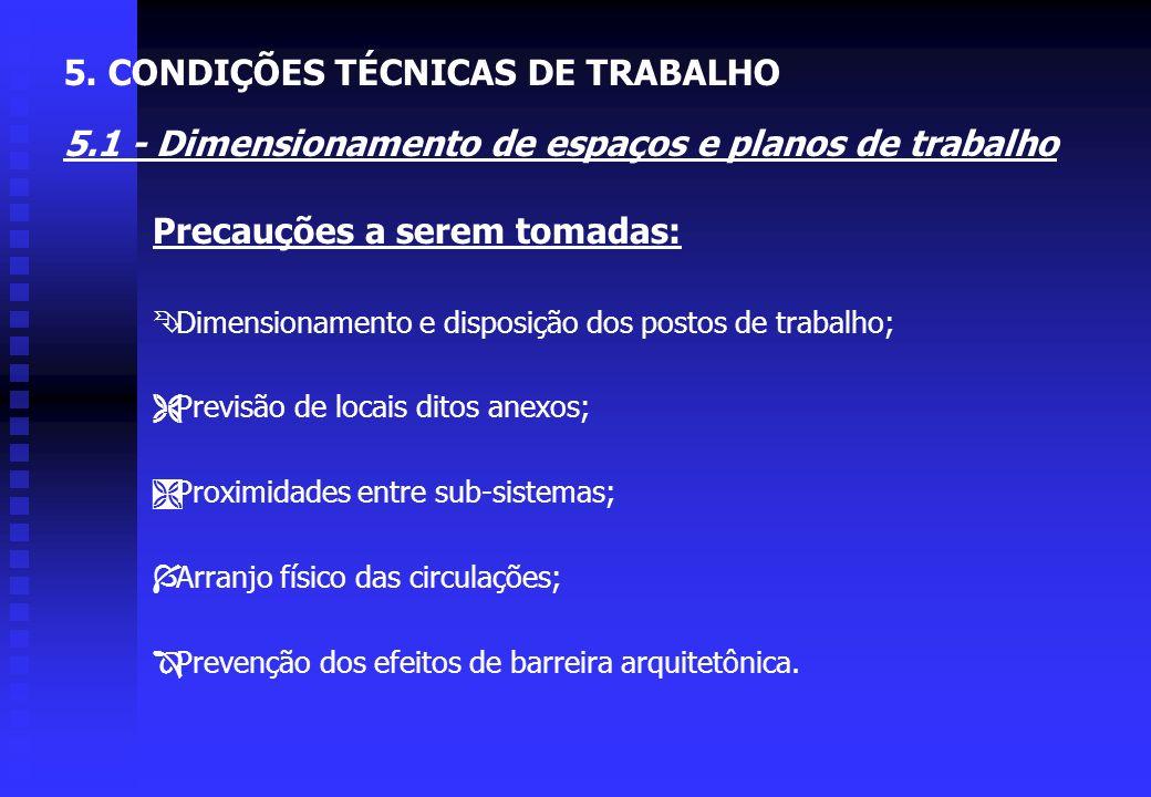 pessoas produtos 5. CONDIÇÕES TÉCNICAS DE TRABALHO 5.1 - Dimensionamento de espaços e planos de trabalho FIGURA 5.1 - Circulação de produtos e pessoas