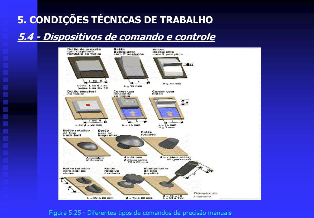 3Os diferentes tipos de comando: Habitualmente se diferenciam dois tipos de comandos: ò Os comandos manuais: À Comandos manuais de alta precisão: ã Bo