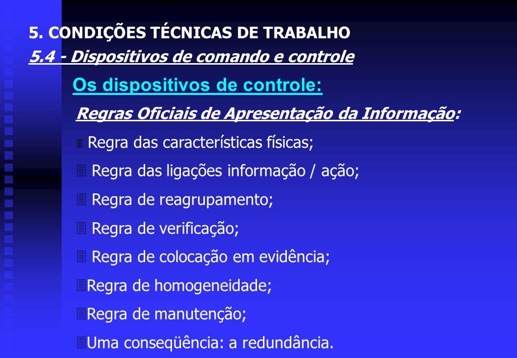 Figura 5.27 Os dispositivos de controle: 5. CONDIÇÕES TÉCNICAS DE TRABALHO 5.4 - Dispositivos de comando e controle