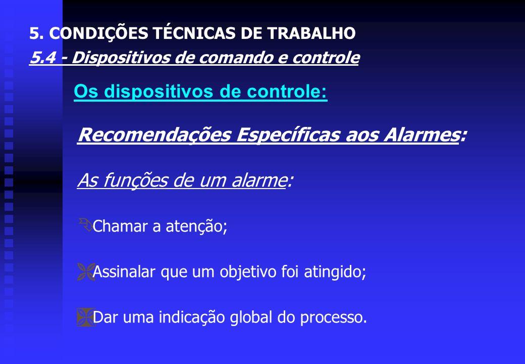 Regras Oficiais de Apresentação da Informação: 3 Regra das características físicas; 3 Regra das ligações informação / ação; 3 Regra de reagrupamento;