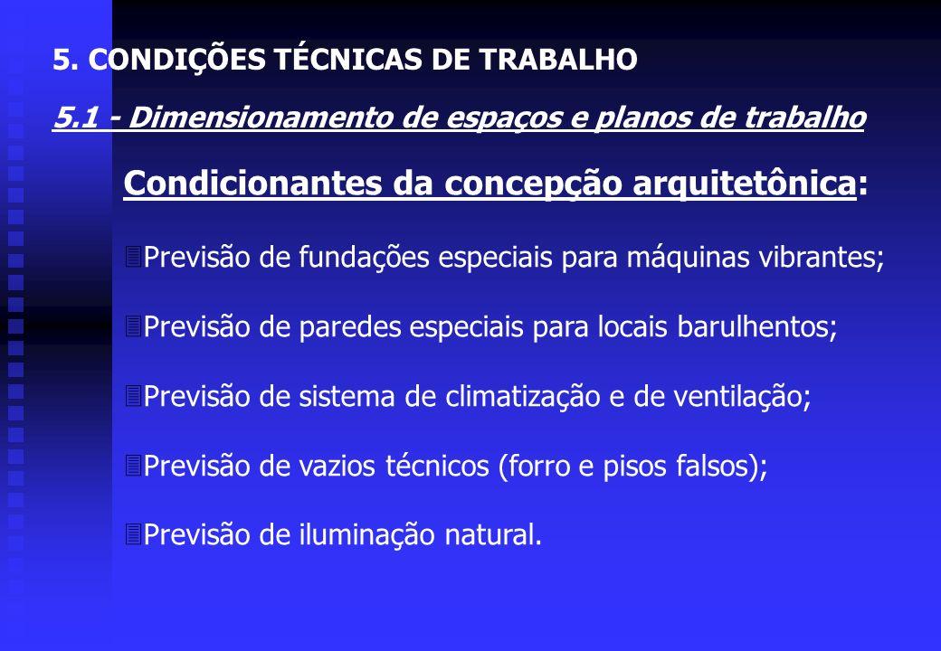 Figura 5.7 5. CONDIÇÕES TÉCNICAS DE TRABALHO 5.1 - Dimensionamento de espaços e planos de trabalho