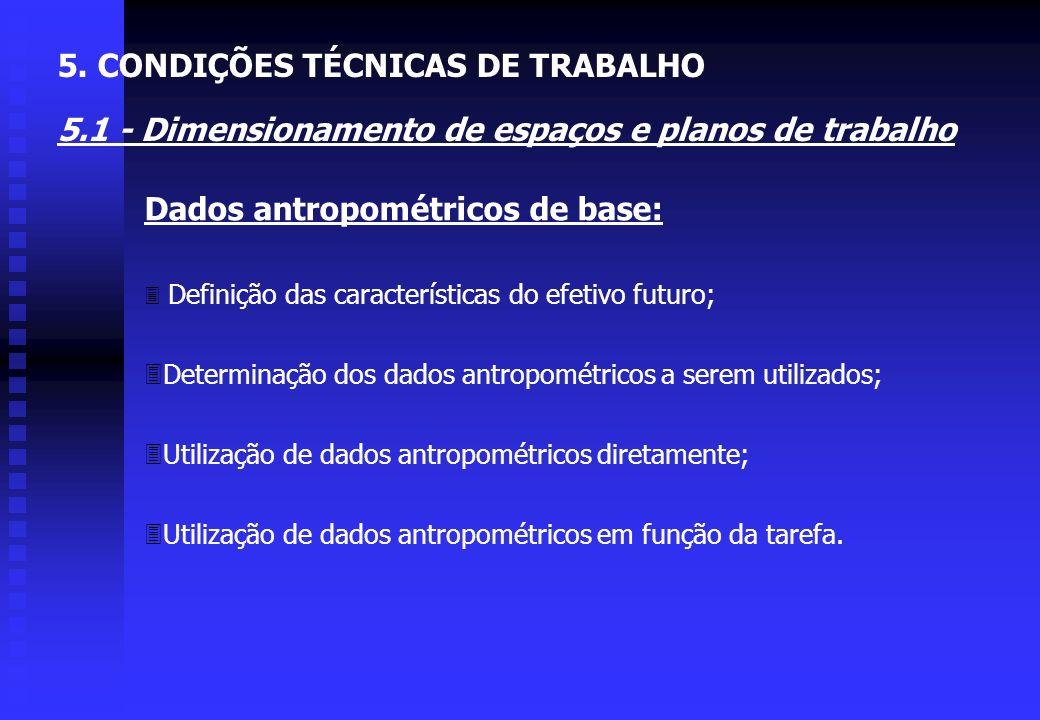Figura 5.8 5. CONDIÇÕES TÉCNICAS DE TRABALHO 5.1 - Dimensionamento de espaços e planos de trabalho