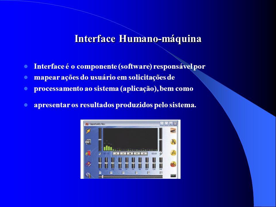 Interface Humano-máquina Interface é o componente (software) responsável por mapear ações do usuário em solicitações de processamento ao sistema (apli