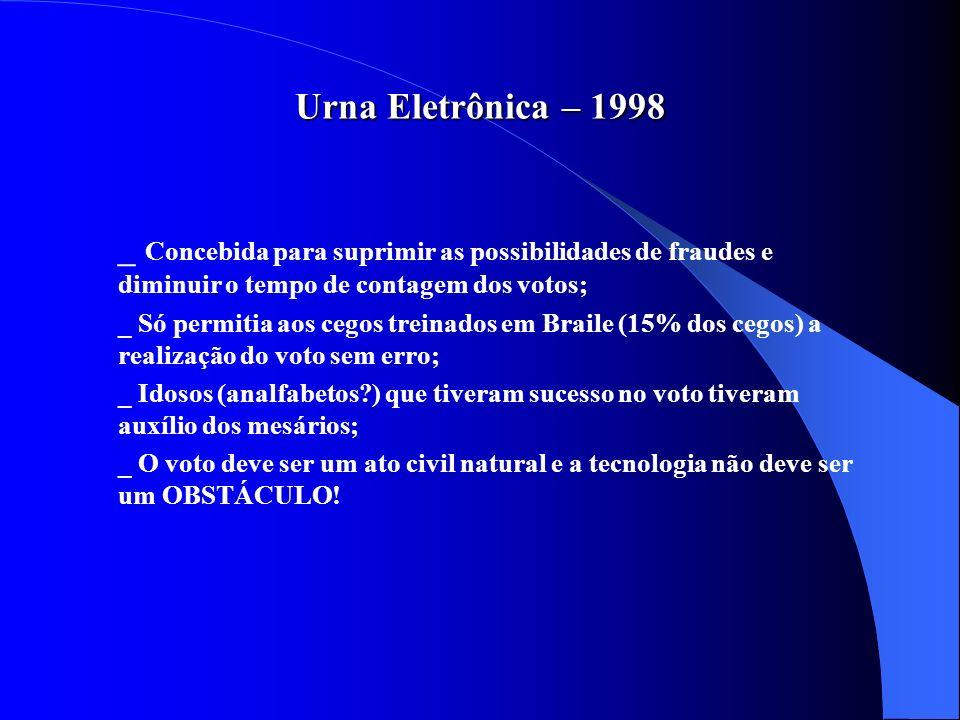 Urna Eletrônica – 1998 _ Concebida para suprimir as possibilidades de fraudes e diminuir o tempo de contagem dos votos; _ Só permitia aos cegos treina