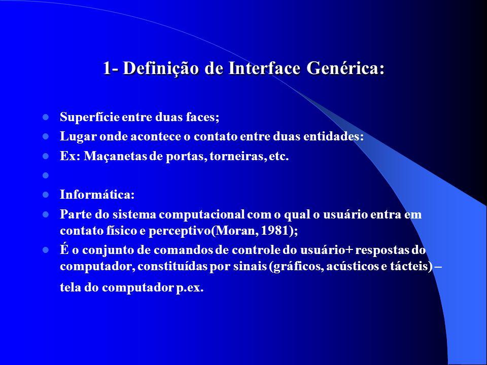 1- Definição de Interface Genérica: Superfície entre duas faces; Lugar onde acontece o contato entre duas entidades: Ex: Maçanetas de portas, torneira