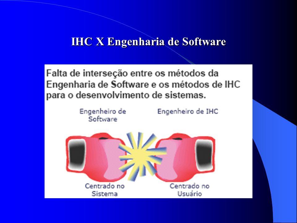 IHC X Engenharia de Software