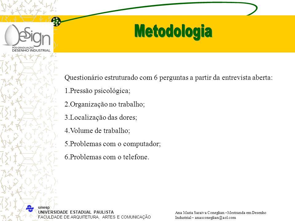 Questionário estruturado com 6 perguntas a partir da entrevista aberta: 1.Pressão psicológica; 2.Organização no trabalho; 3.Localização das dores; 4.V