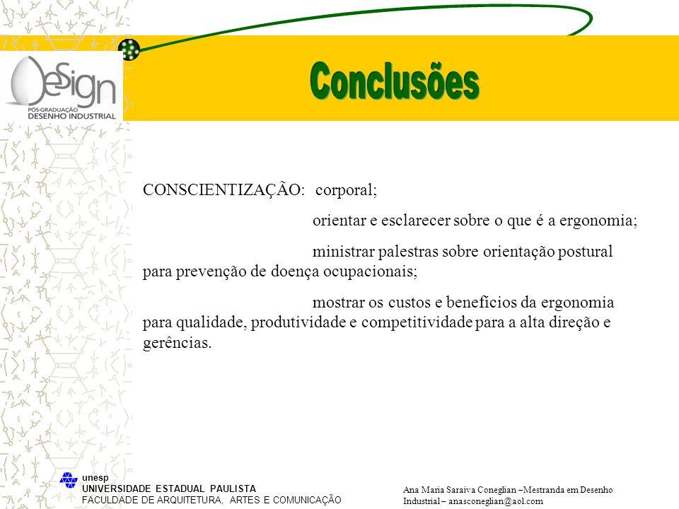 Ana Maria Saraiva Coneglian –Mestranda em Desenho Industrial – anasconeglian@aol.com unesp UNIVERSIDADE ESTADUAL PAULISTA FACULDADE DE ARQUITETURA, AR
