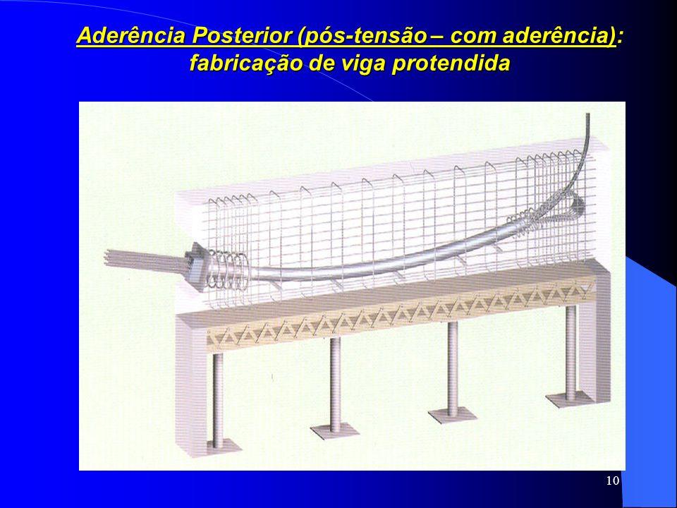 10 Aderência Posterior (pós-tensão – com aderência): fabricação de viga protendida