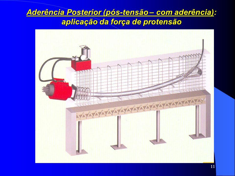 11 Aderência Posterior (pós-tensão – com aderência): aplicação da força de protensão